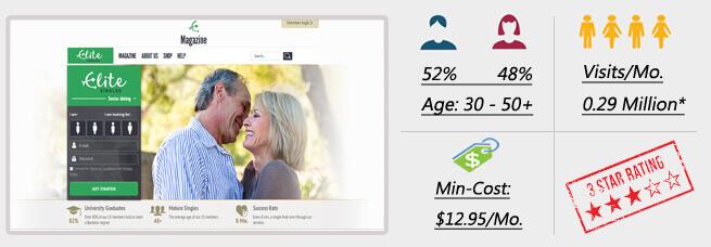 Kralovstvi lesnych strazcu online dating