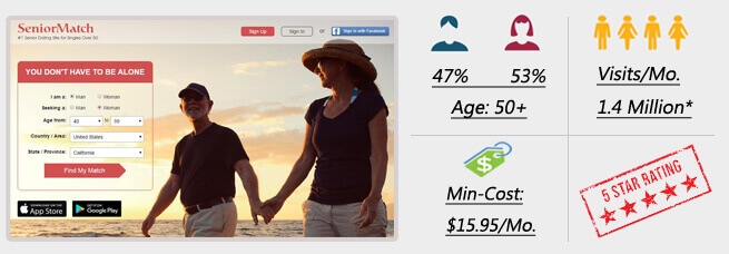 Best senior dating app